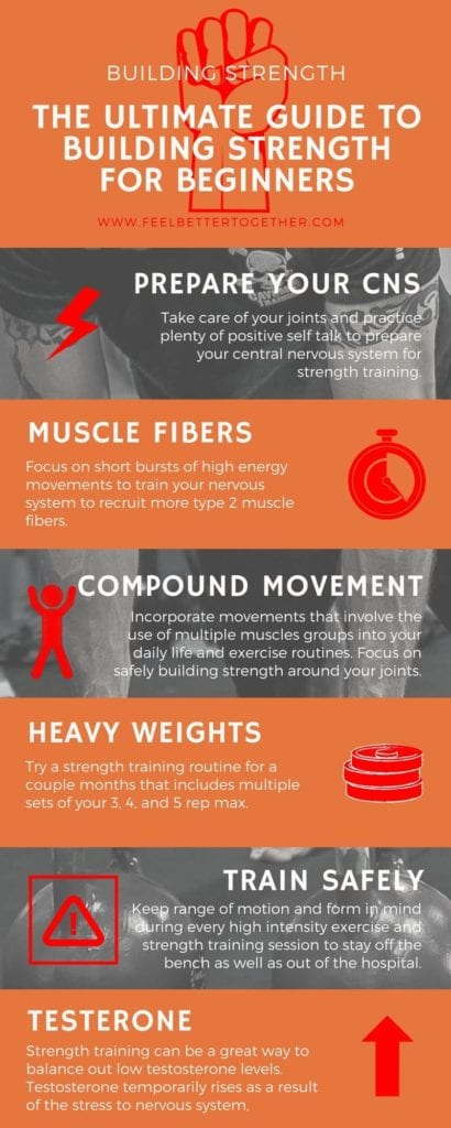 Big muscles have little to do with physical strength. If you are lifting weights only to get stronger you may be doing it wrong. We're going to take a closer look at strength to see how your body and brain use your muscles. You'll learn how to perform difficult physical tasks and of course lift heavy objects. #strengthtraining #strong #gymlife #infographic