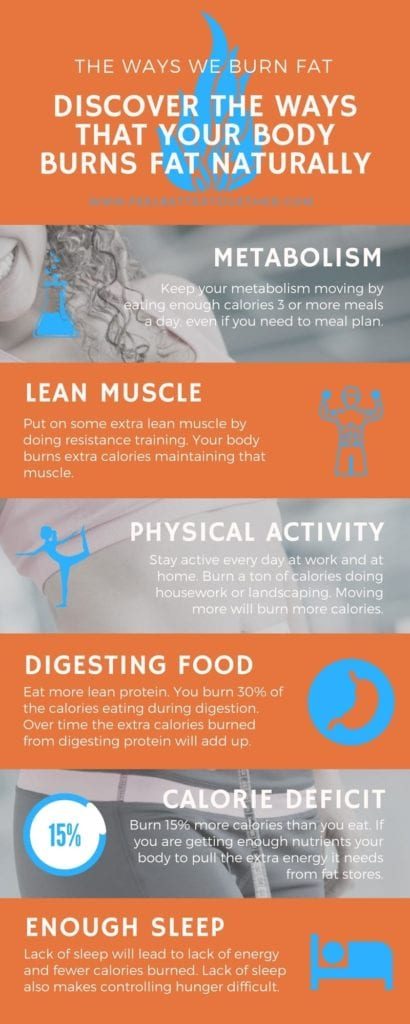 There's a whole system in place called your metabolism. One of its jobs is to break down food so it can use it for energy or store it in fat cells. It's really good at its job, and that being the case, it can store too much body fat, which is dangerous for your health. #fatloss #tipsandtricks #infographic #healthylifestyle